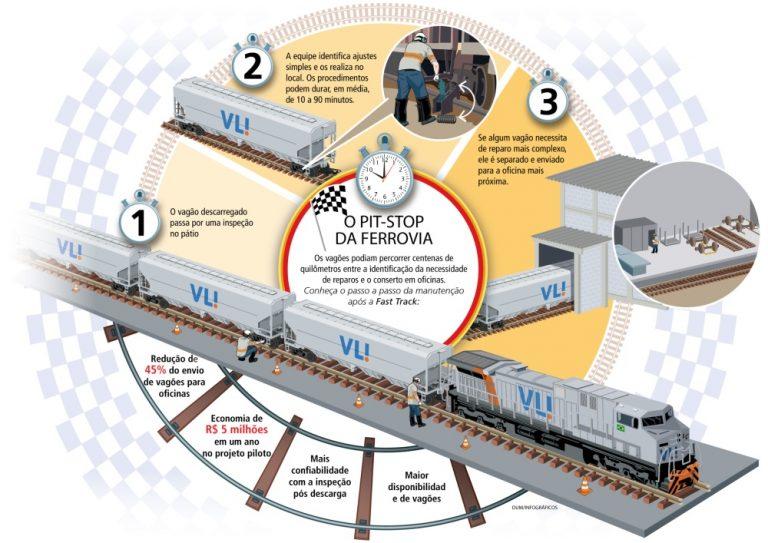 VLI-Fast-Track