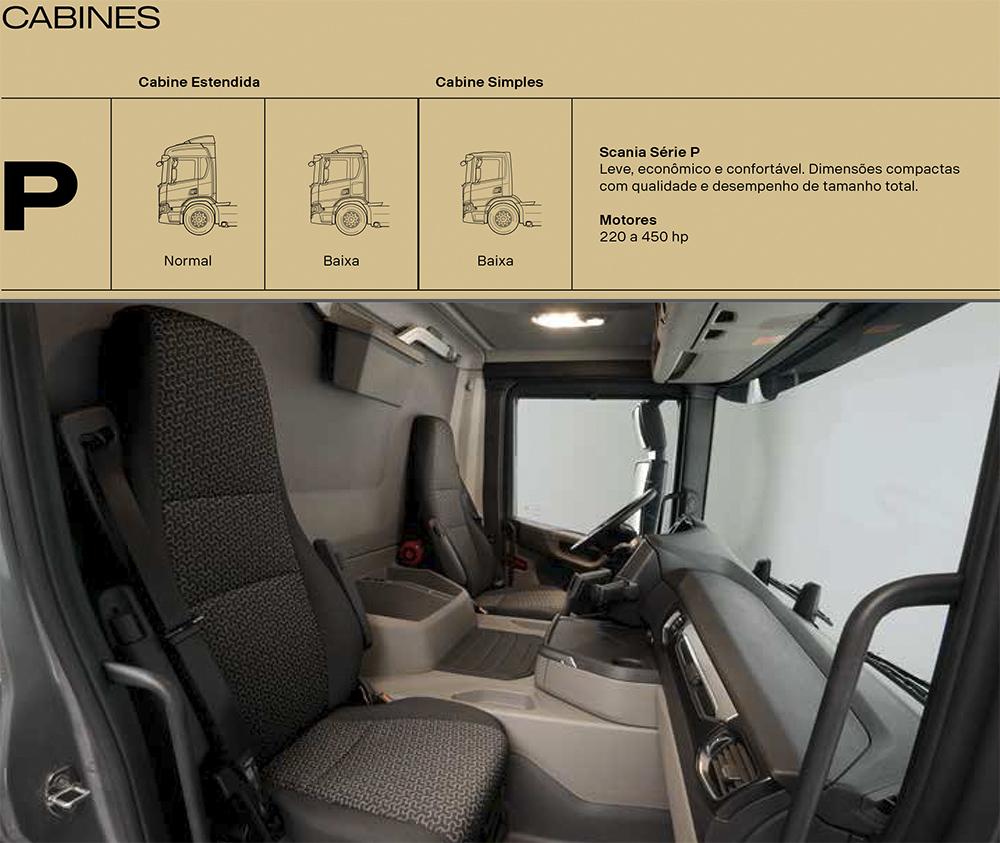 Scania_P_Cabines